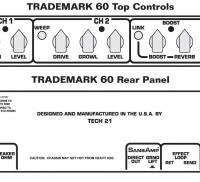 Trademark 60 Panel
